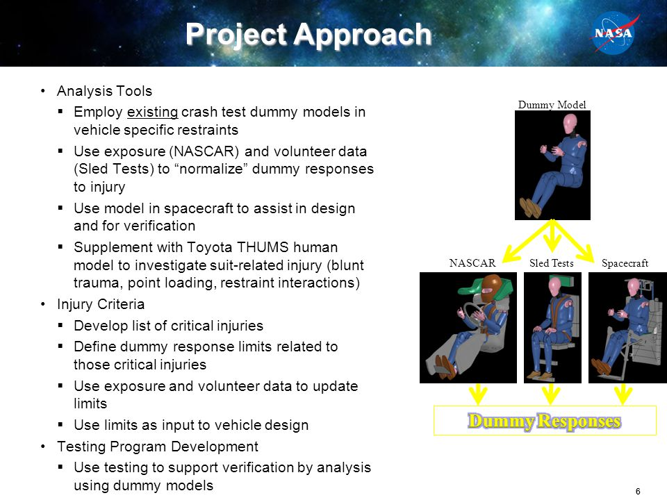 Project Approach Dummy Responses Analysis Tools