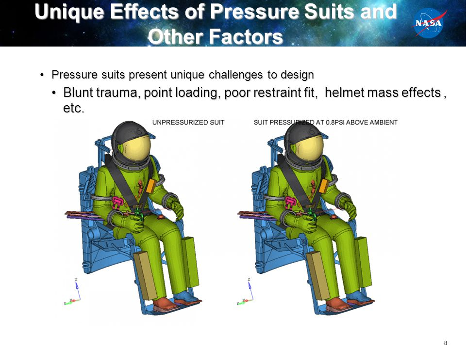 Unique Effects of Pressure Suits and Other Factors