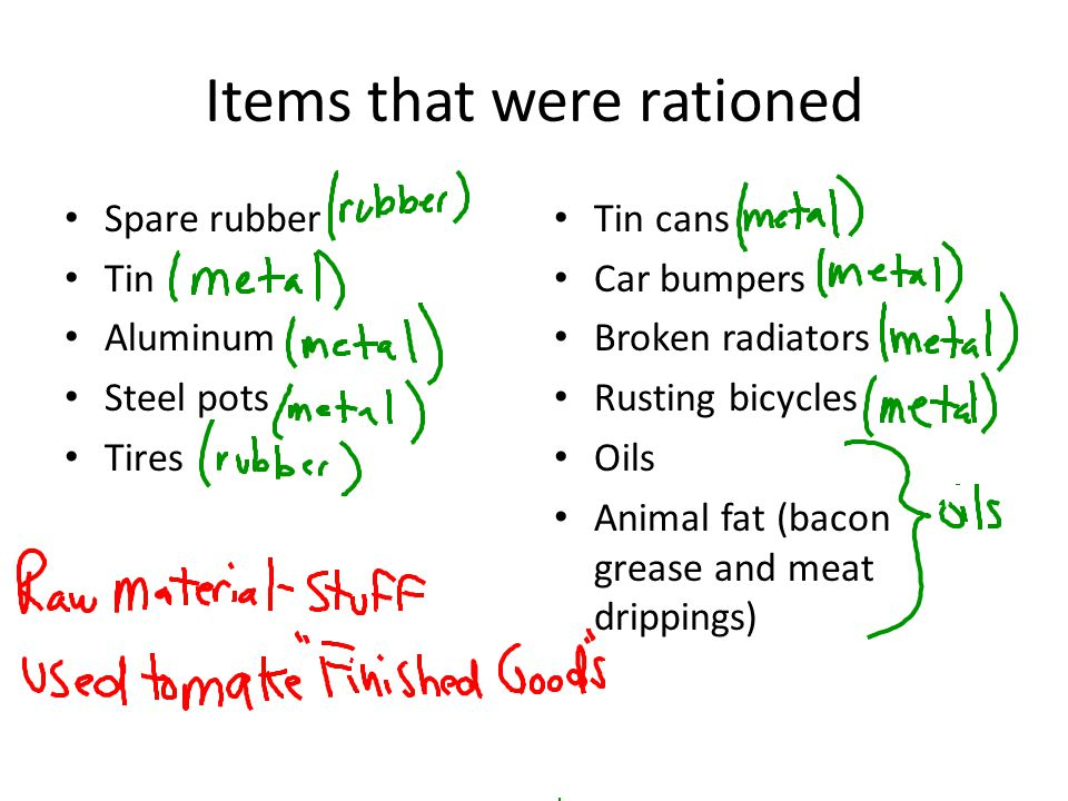 Items that were rationed