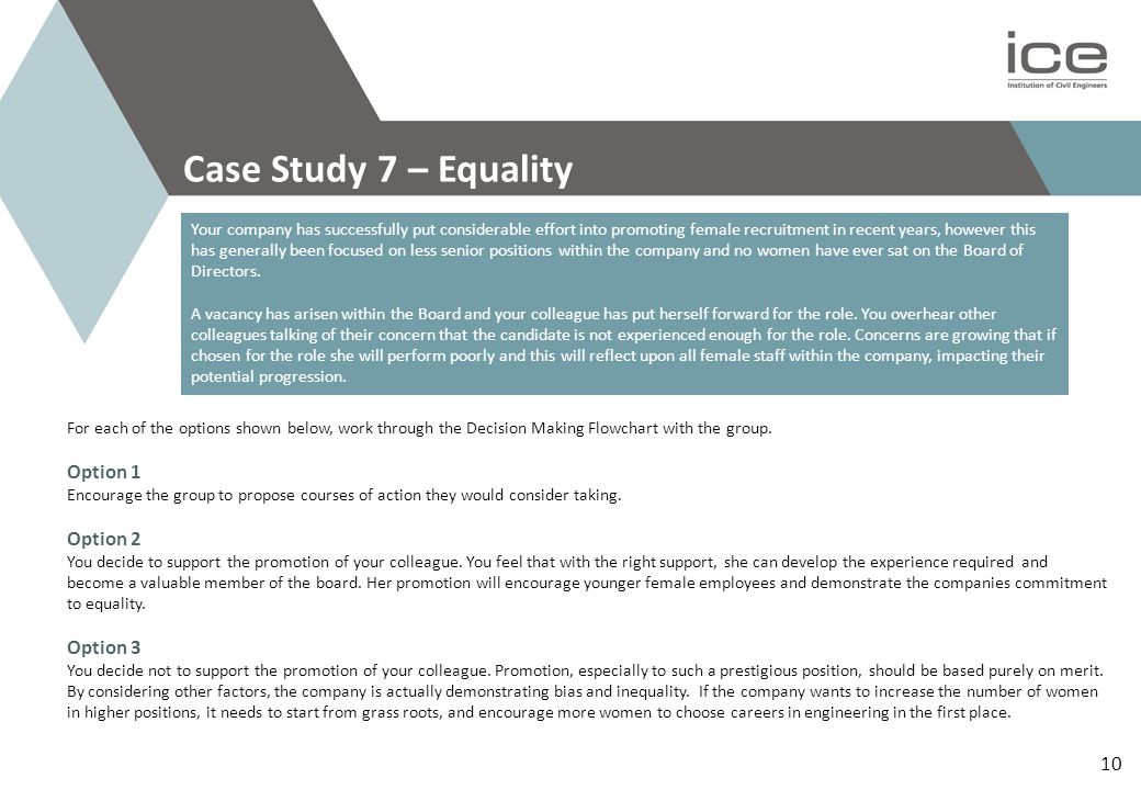 Case Study 7 – Equality Option 1 Option 2 Option 3