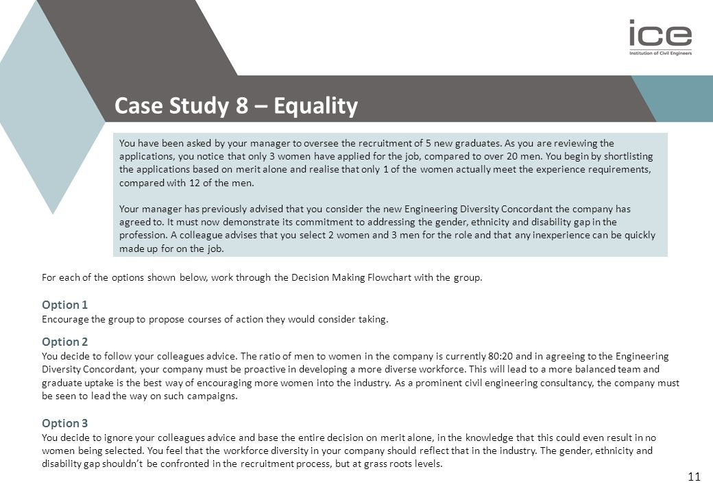 Case Study 8 – Equality Option 1 Option 2 Option 3