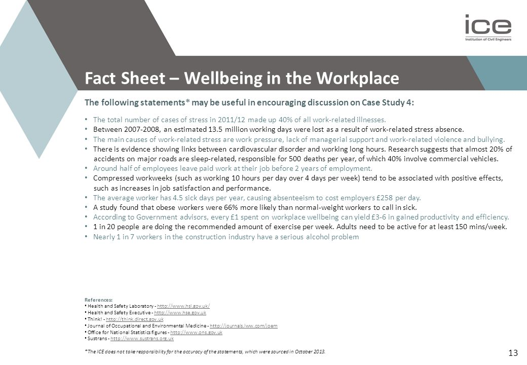 Fact Sheet – Wellbeing in the Workplace