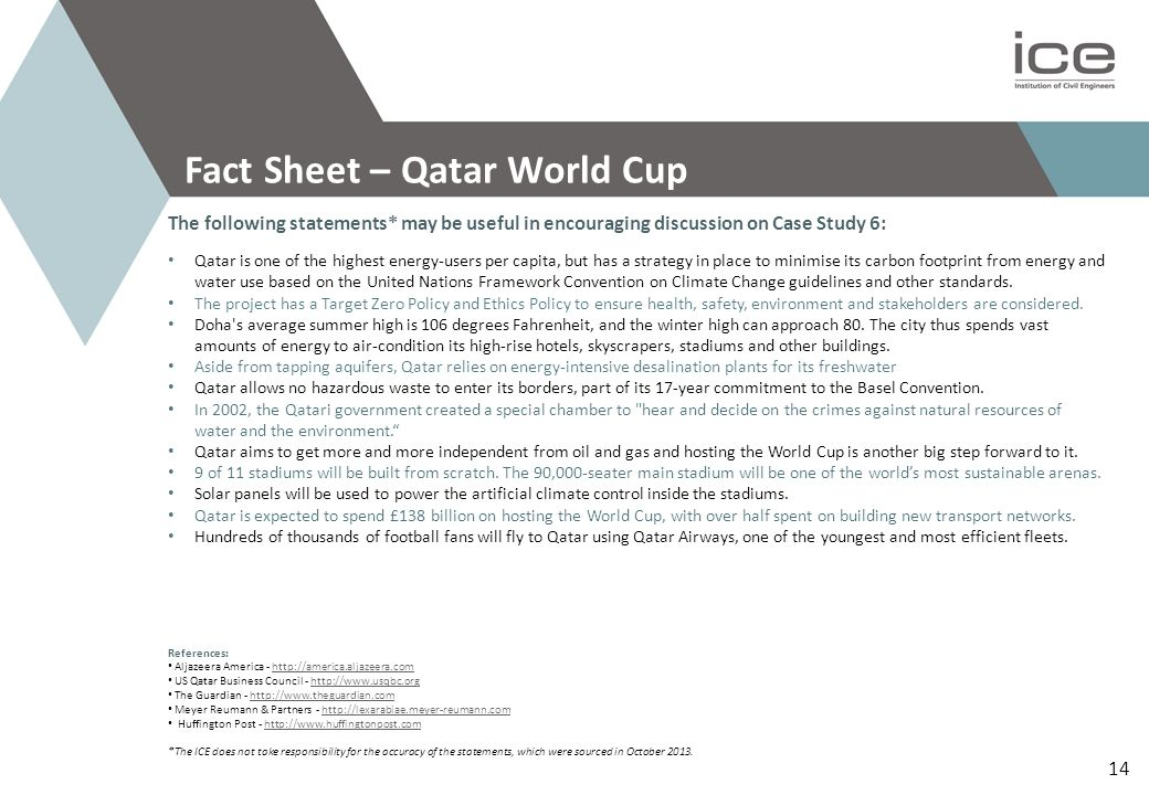 Fact Sheet – Qatar World Cup