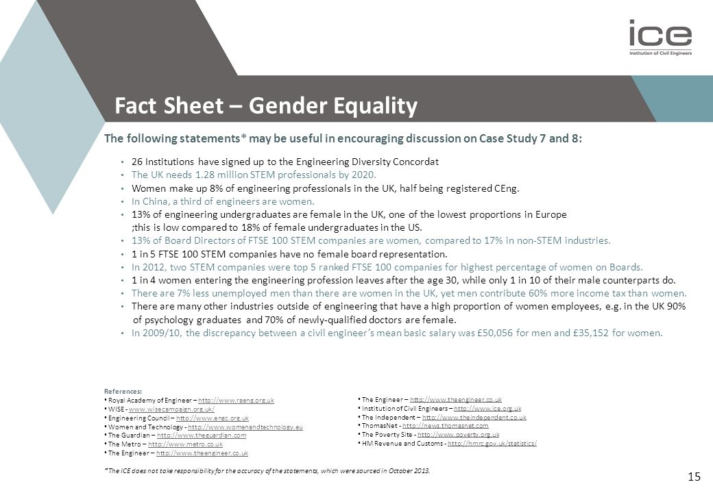 Fact Sheet – Gender Equality