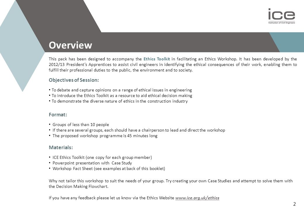 Overview Objectives of Session: Format: Materials: