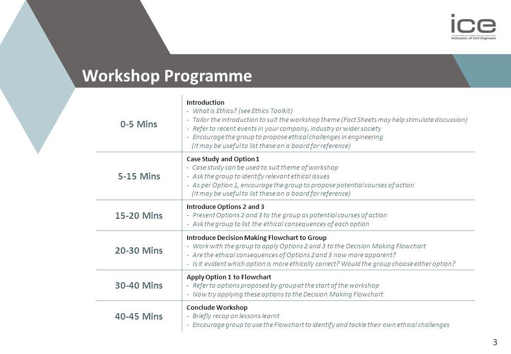 Workshop Programme 0-5 Mins 5-15 Mins 15-20 Mins 20-30 Mins 30-40 Mins
