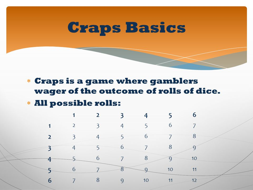 Craps Basics Craps is a game where gamblers wager of the outcome of rolls of dice. All possible rolls: