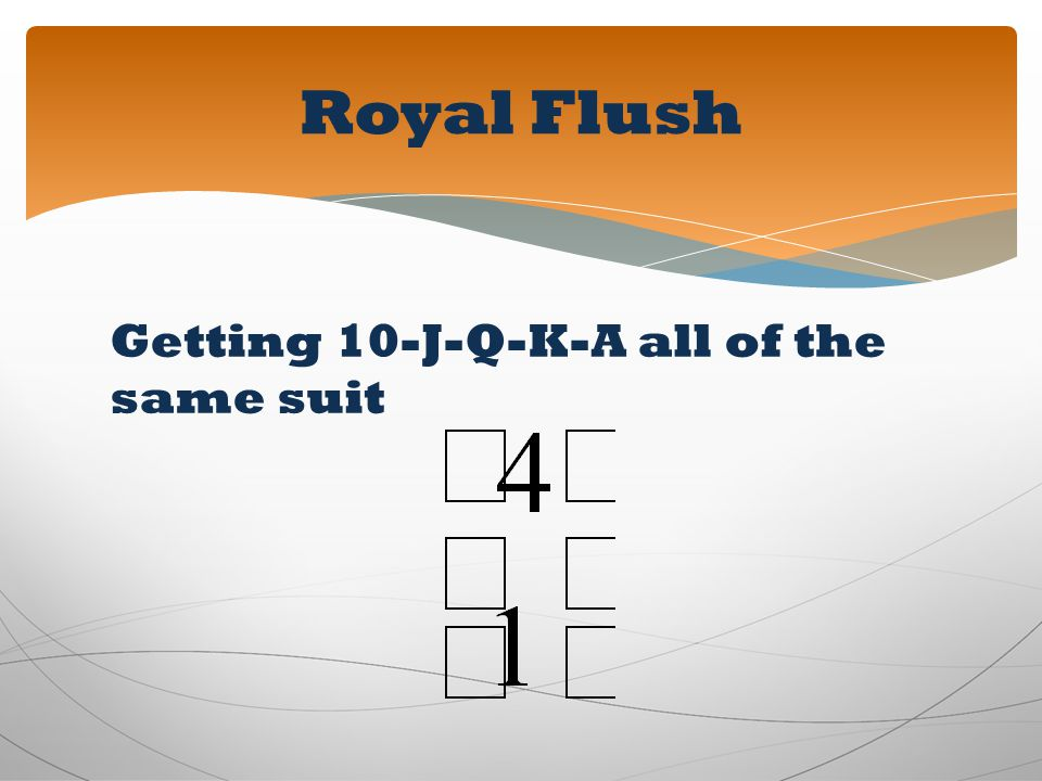 Royal Flush Getting 10-J-Q-K-A all of the same suit
