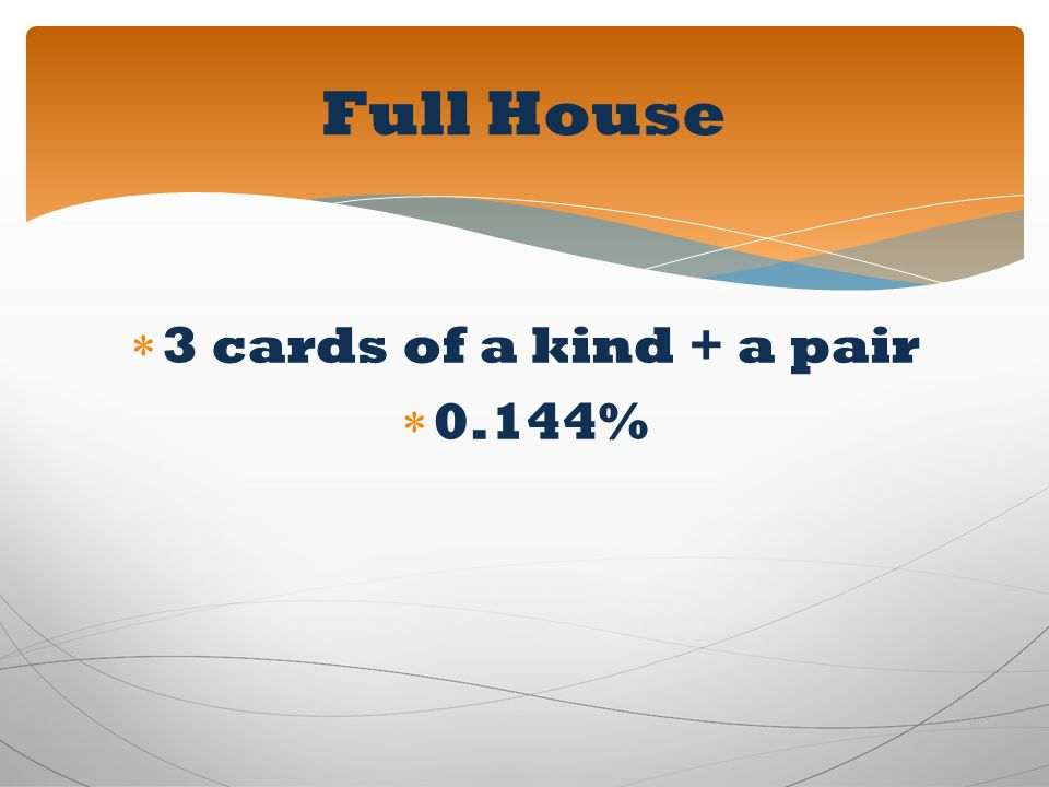 Full House 3 cards of a kind + a pair 0.144%