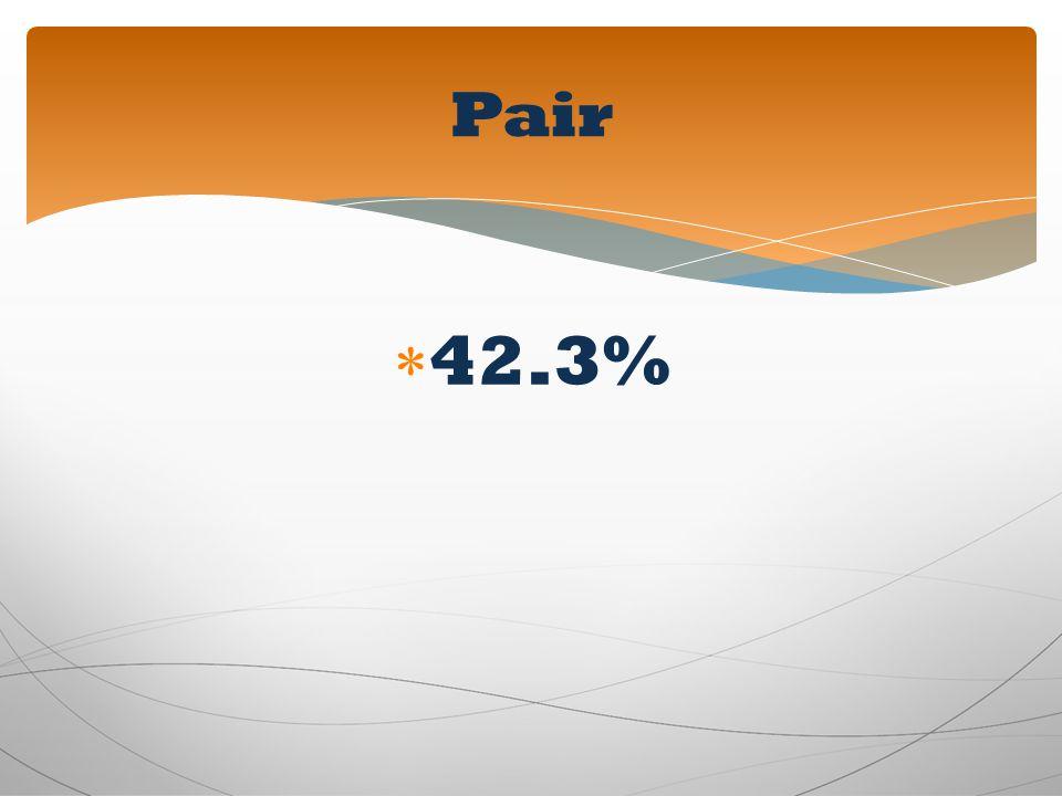 Pair 42.3%