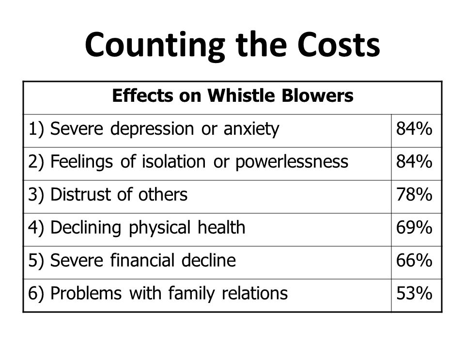 Effects on Whistle Blowers