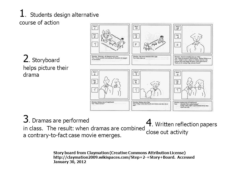 1. Students design alternative