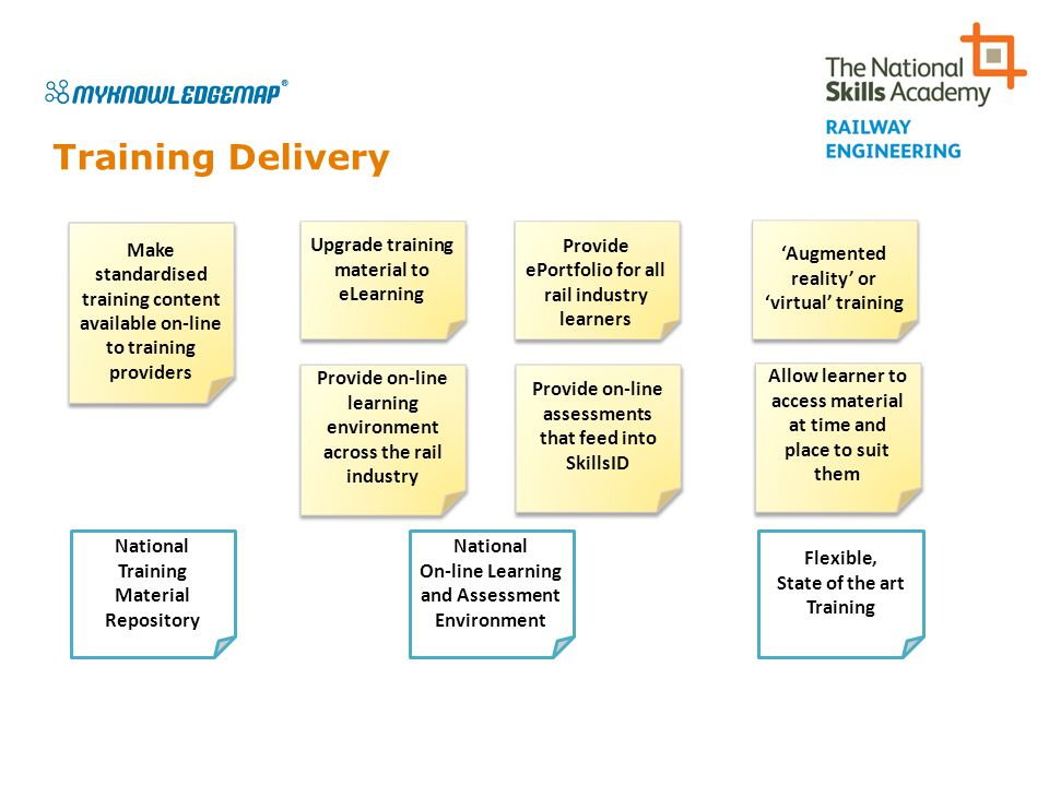 Training Delivery Make standardised training content available on-line to training providers. Upgrade training material to eLearning.