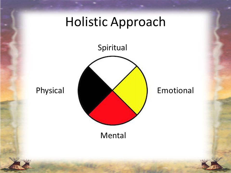 Holistic Approach Spiritual Physical Emotional Mental