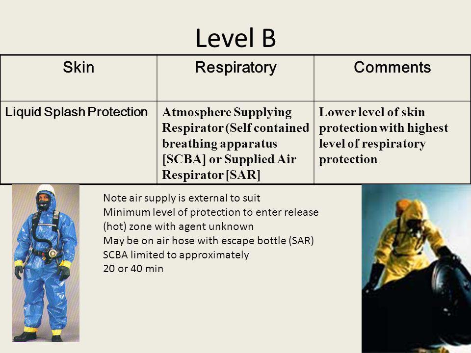 Level B Skin Respiratory Comments Liquid Splash Protection