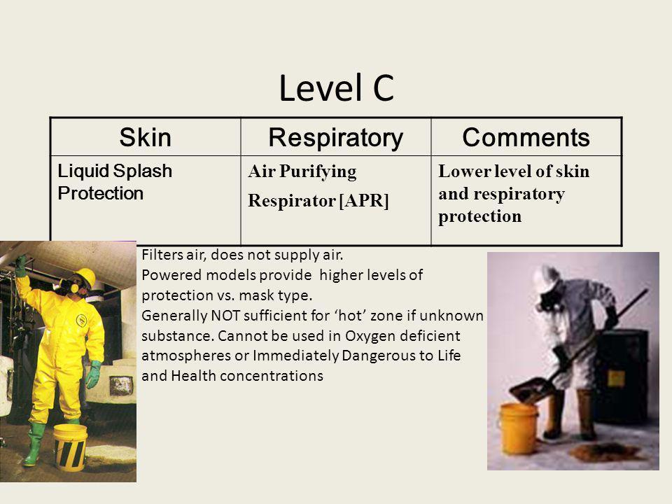 Level C Skin Respiratory Comments Liquid Splash Protection