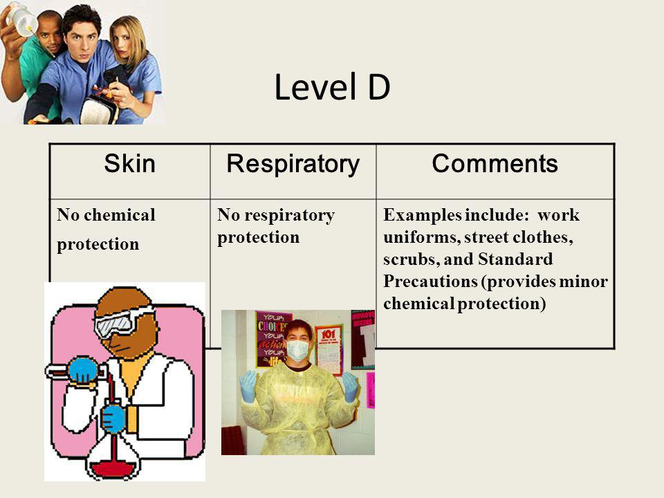 Level D Skin Respiratory Comments No chemical protection