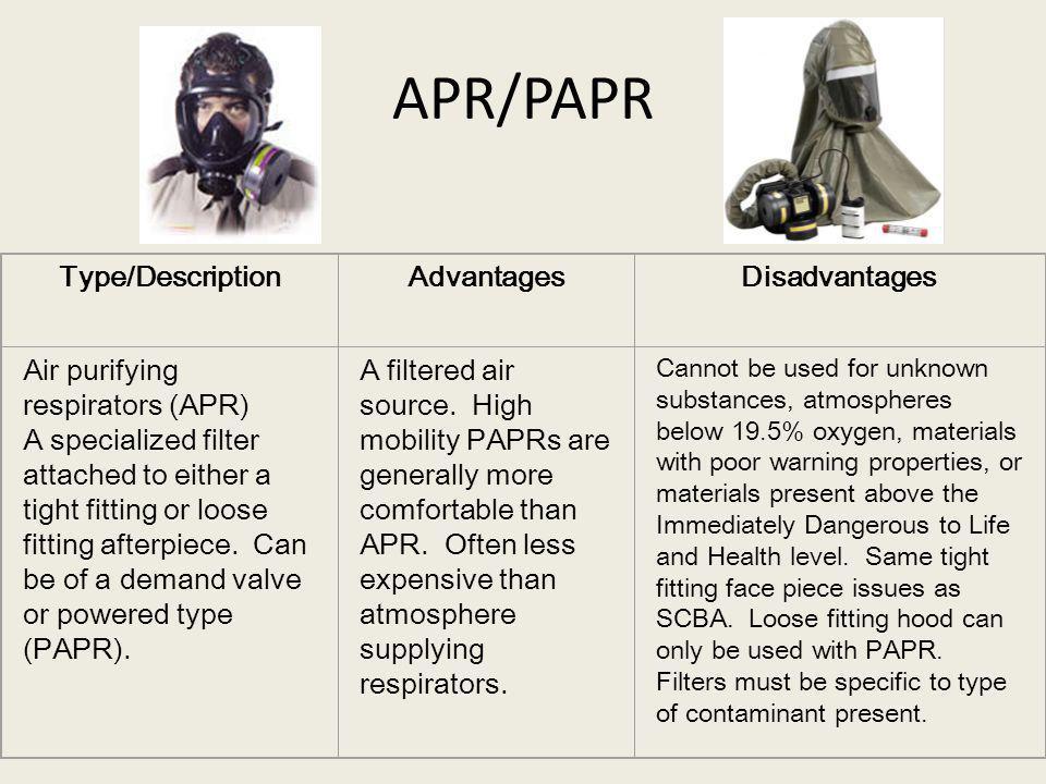 APR/PAPR Type/Description Advantages Disadvantages
