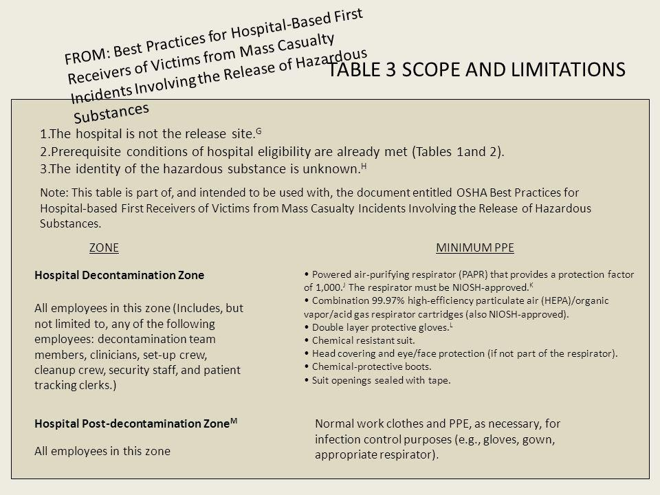 TABLE 3 SCOPE AND LIMITATIONS
