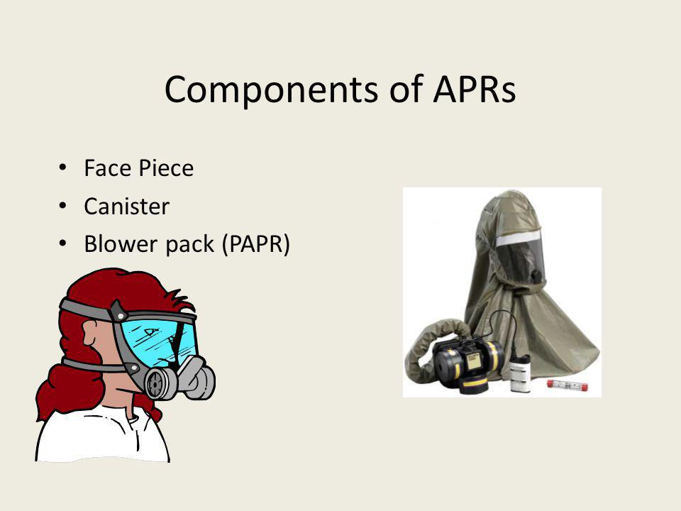 Components of APRs Face Piece Canister Blower pack (PAPR)