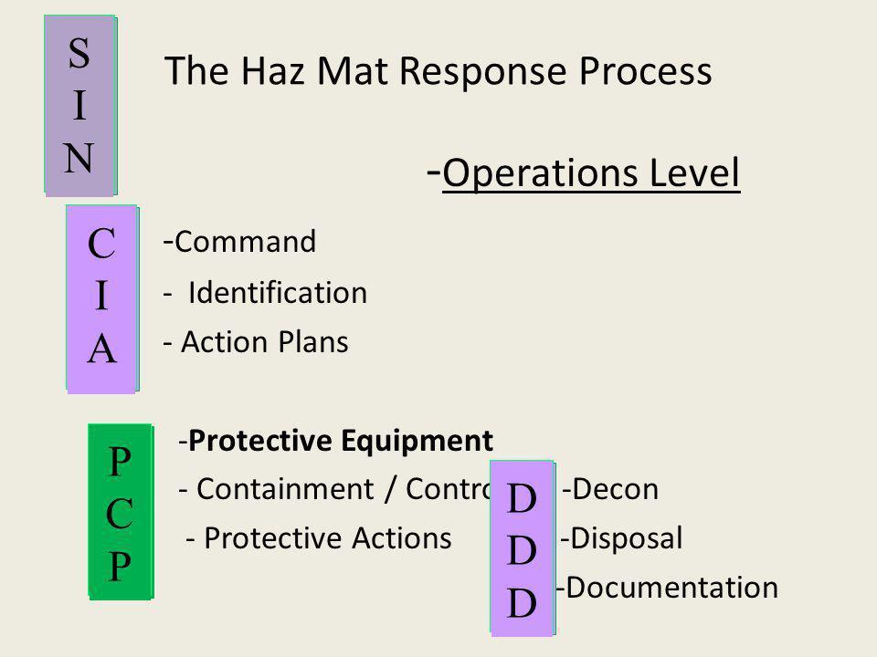 The Haz Mat Response Process
