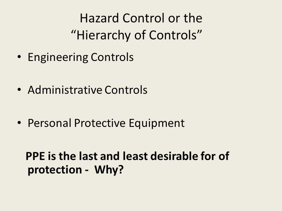 Hazard Control or the Hierarchy of Controls