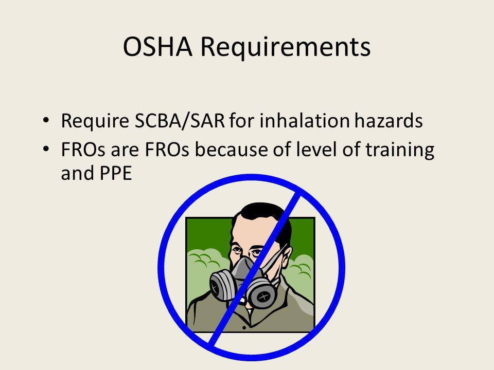 OSHA Requirements Require SCBA/SAR for inhalation hazards