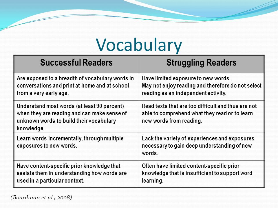 Vocabulary Successful Readers Struggling Readers 10 10
