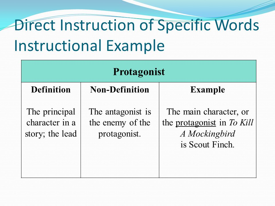Direct Instruction of Specific Words Instructional Example