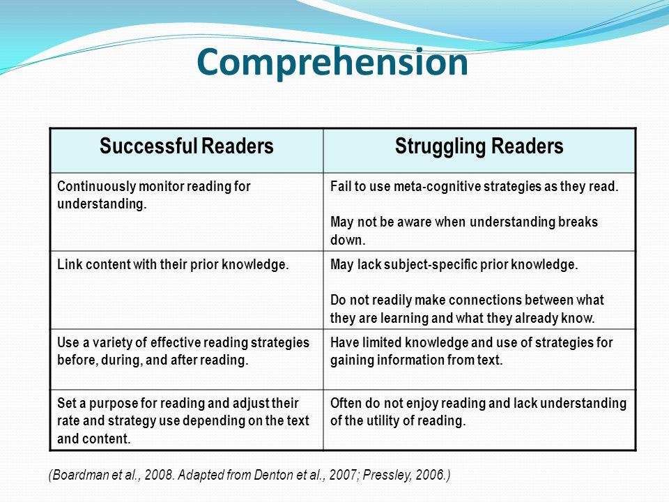 Comprehension Successful Readers Struggling Readers 20 20