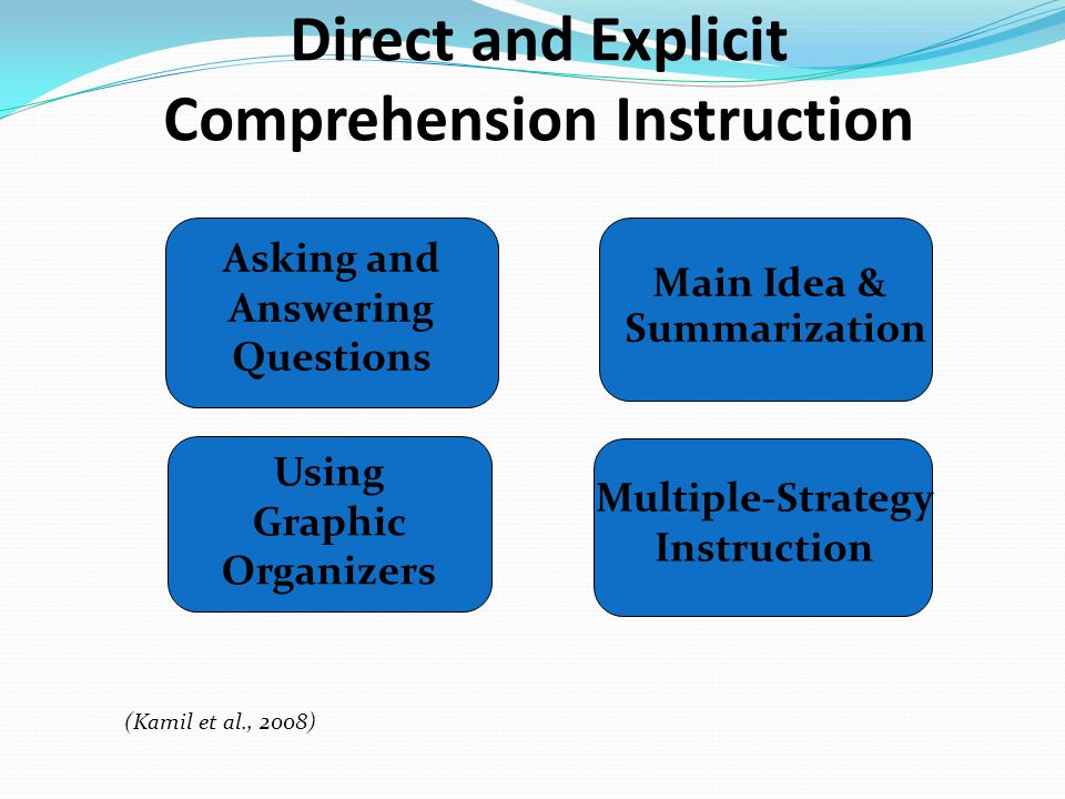 Direct and Explicit Comprehension Instruction