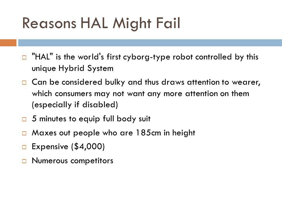 Reasons HAL Might Fail HAL is the world s first cyborg-type robot controlled by this unique Hybrid System.