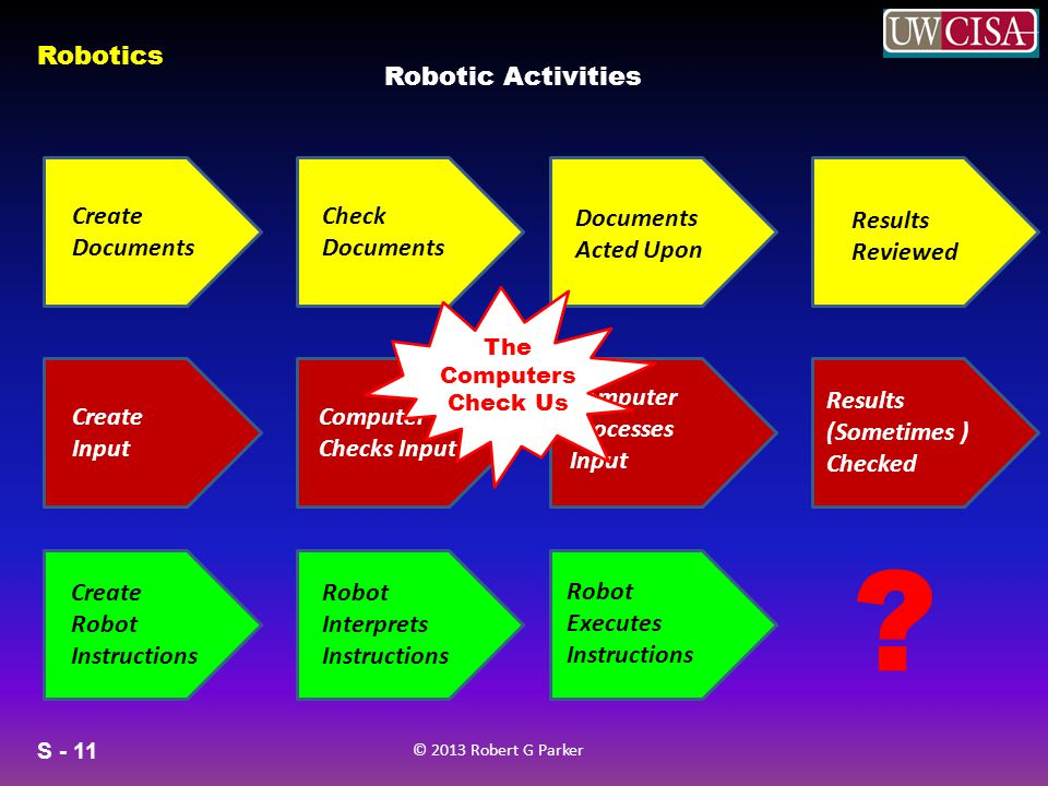 Robotic Activities Create Documents Check Documents
