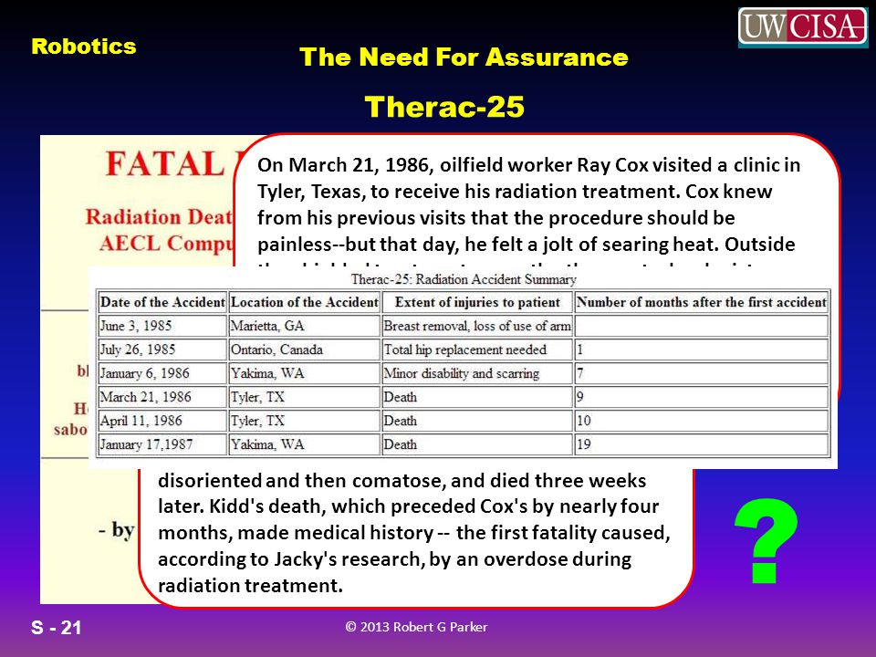 Therac-25 The Need For Assurance