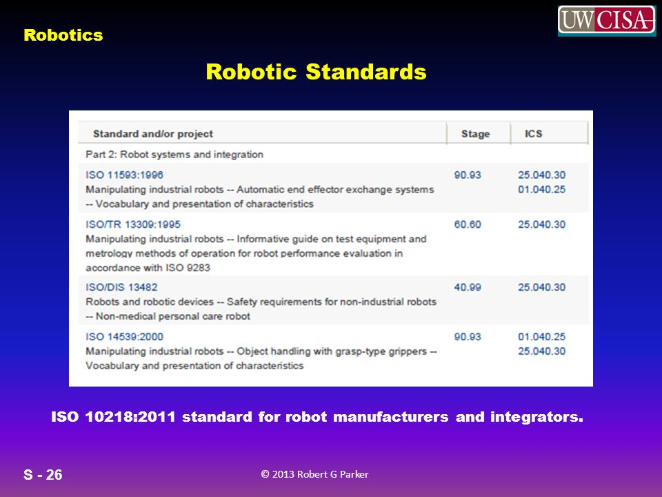 Robotic Standards ISO 10218:2011 standard for robot manufacturers and integrators.