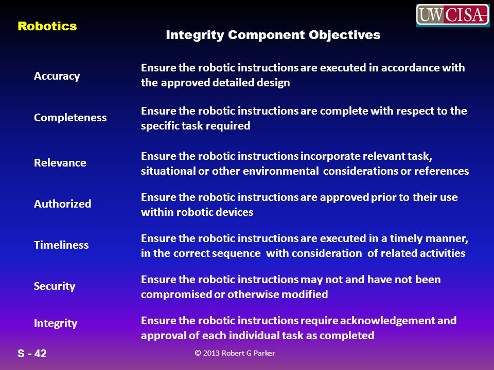 Integrity Component Objectives