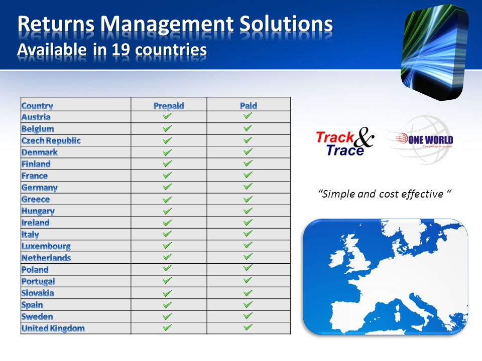 Returns Management Solutions Available in 19 countries