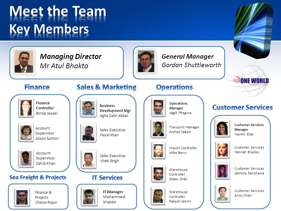 Meet the Team Key Members