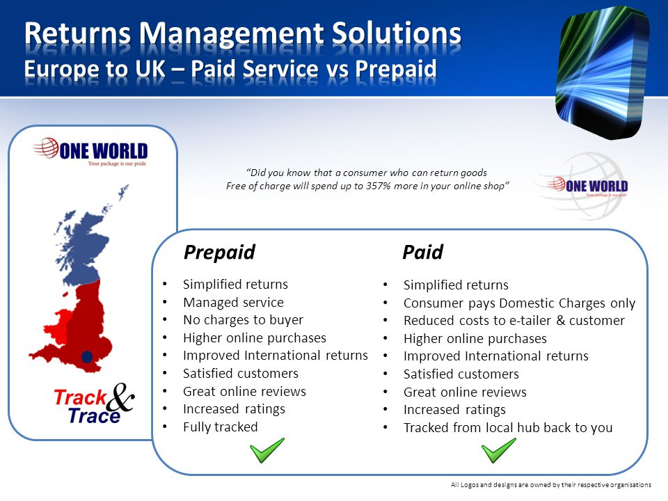 Returns Management Solutions Europe to UK – Paid Service vs Prepaid