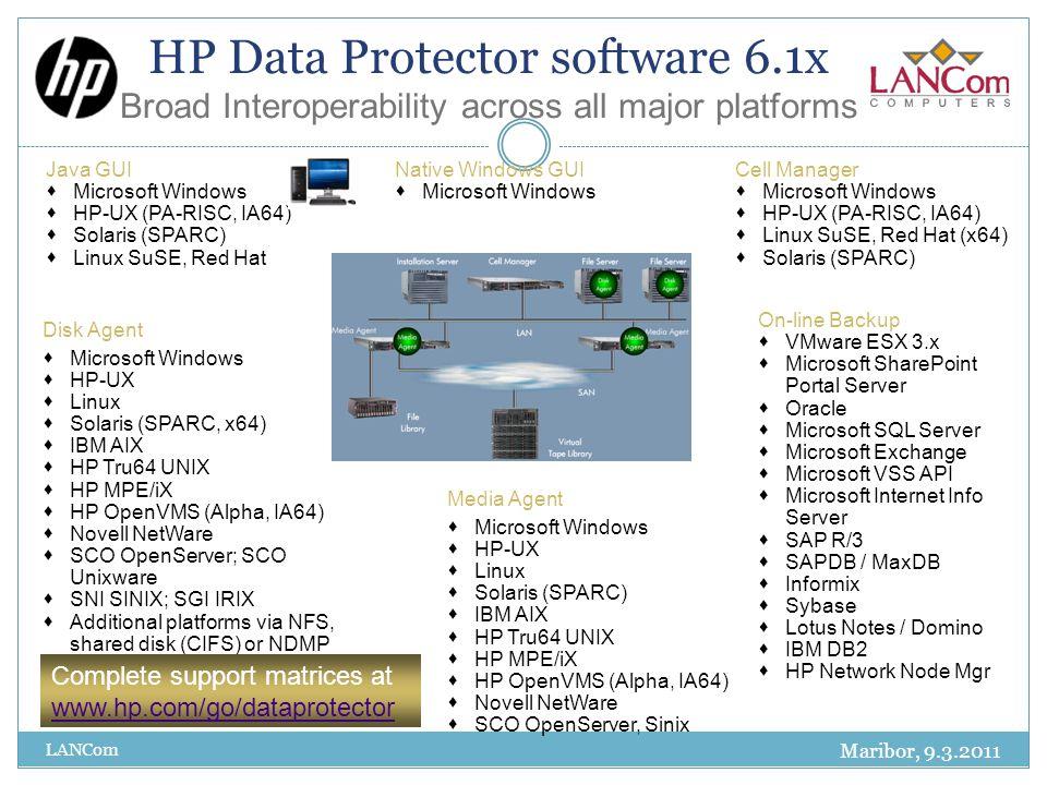 HP Data Protector software 6