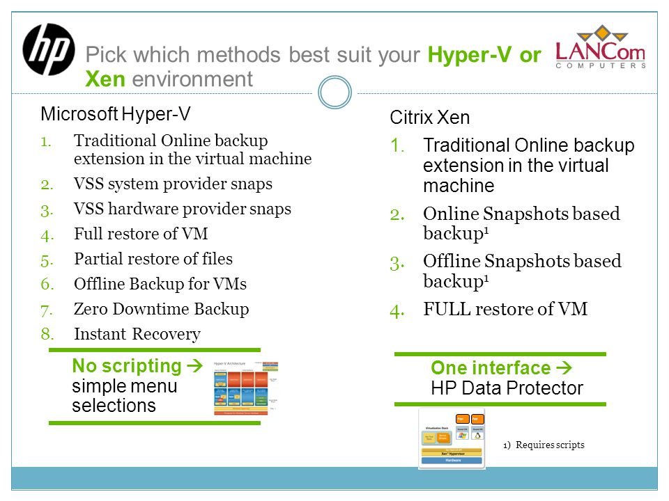 Pick which methods best suit your Hyper-V or Xen environment