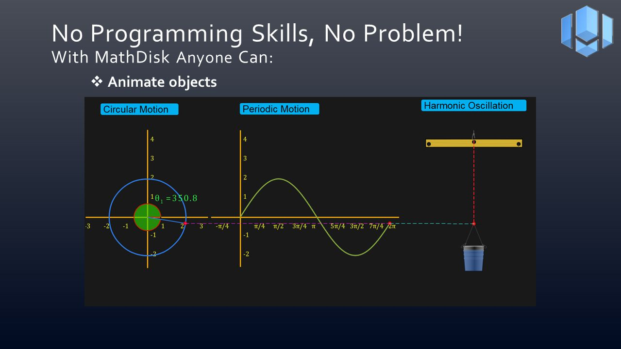 No Programming Skills, No Problem! With MathDisk Anyone Can: