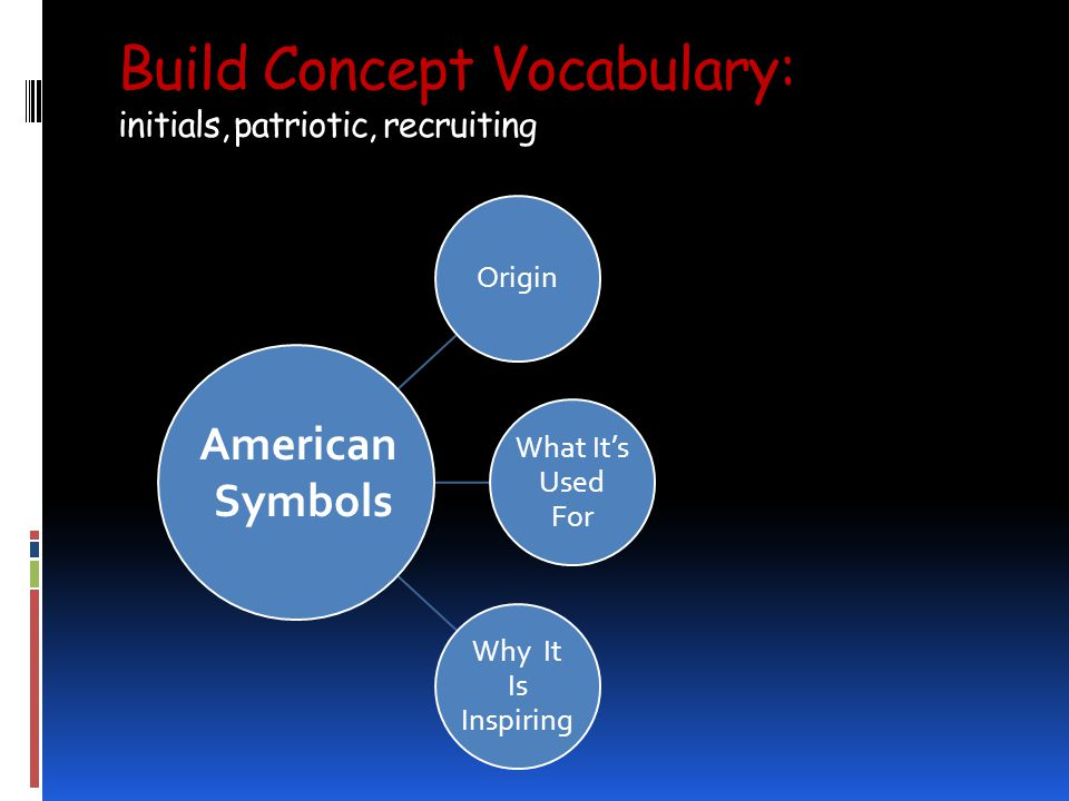 Build Concept Vocabulary: initials, patriotic, recruiting