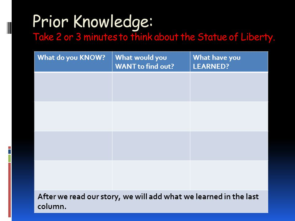Prior Knowledge: Take 2 or 3 minutes to think about the Statue of Liberty.