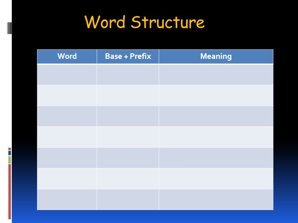 Word Structure Word Base + Prefix Meaning