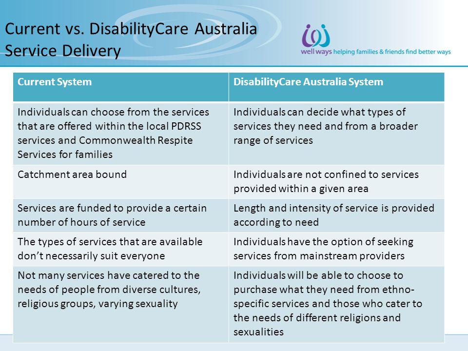 Current vs. DisabilityCare Australia Service Delivery