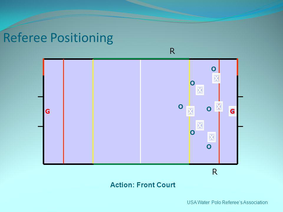 Referee Positioning R R Action: Front Court O X O X O X O G X G X O X