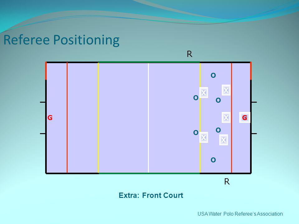 Referee Positioning R O X X O O G X G O O X X O R Extra: Front Court