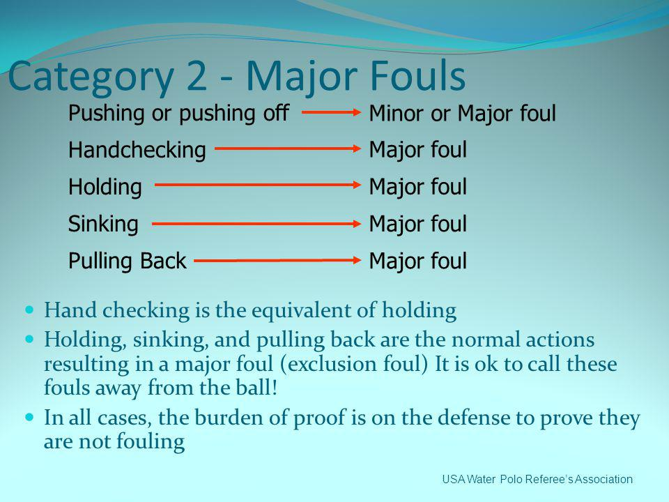 Category 2 - Major Fouls Pushing or pushing off Minor or Major foul