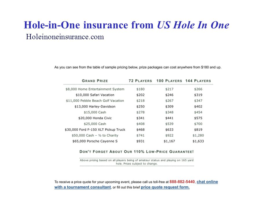 Hole-in-One insurance from US Hole In One